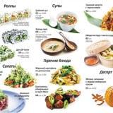 vvedenie-vegetarianskogo-menyu-v-zavedeniyah-restorannogo-hozyaystva
